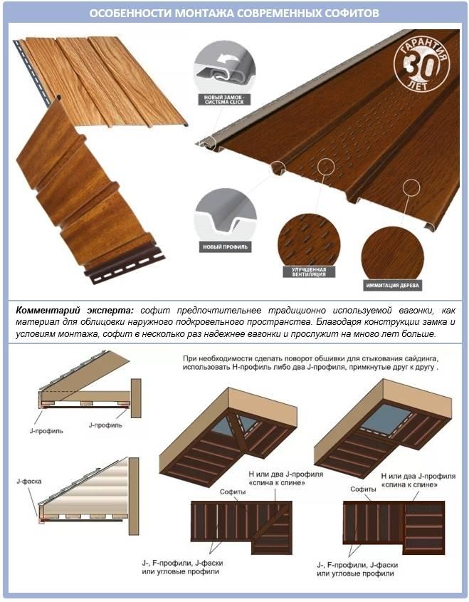 Установка софитов под крышу: подробная инструкция