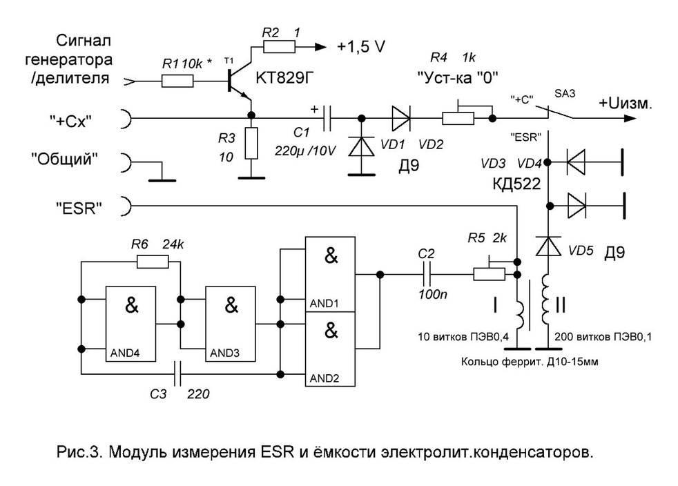 Что такое емкость конденсатора?