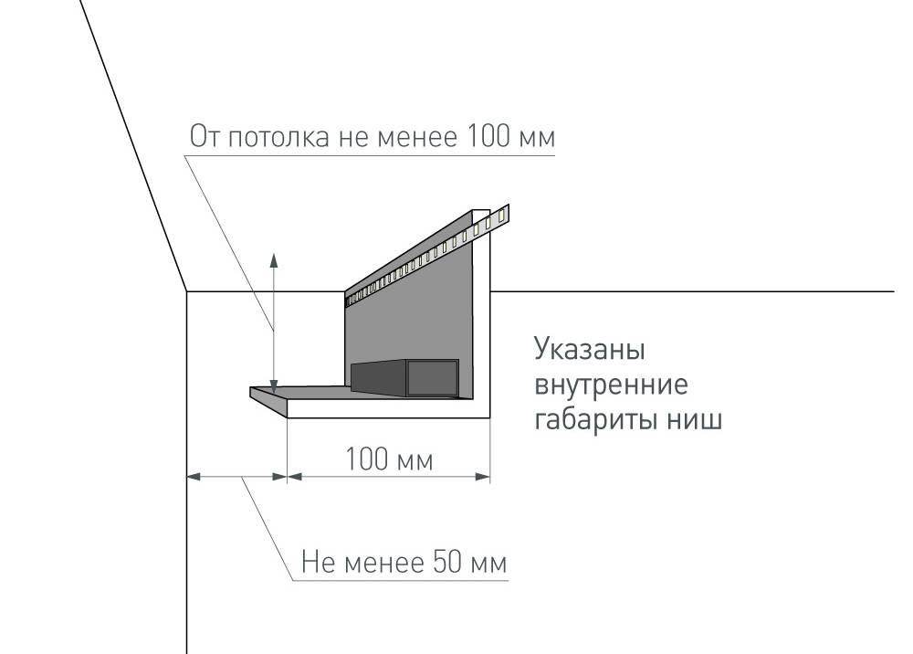 Короб из гипсокартона на потолке с подсветкой - всё о гипсокартоне