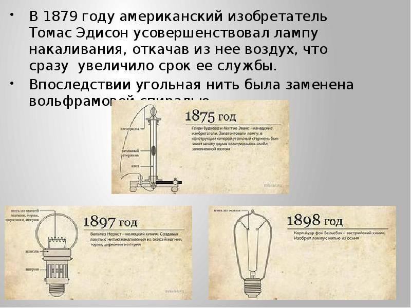 Кто изобрёл лампочку (лампу накаливания)?
