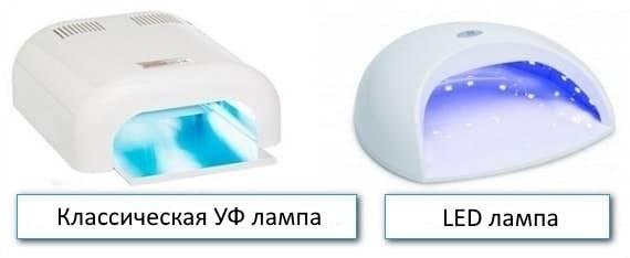 Ультрафиолетовая лампа для растений выбираем уф-лампу для выращивания комнатных цветов. фитолампа домашнего использования