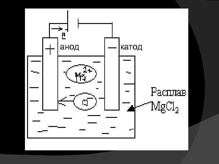 Полярность светодиода: как определить катод и анод самостоятельно
