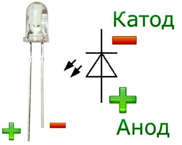 Как определить катод и анод у светодиода