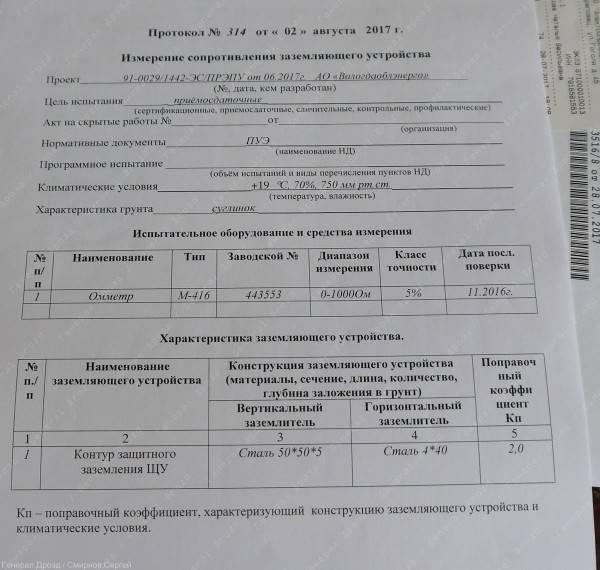 Паспорт заземляющего устройства: какую информацию содержит