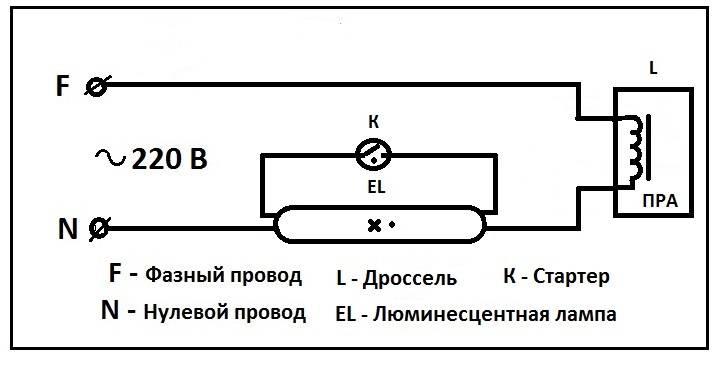 Дроссели (пра) для люминесцентных ламп:устройство,принцип работы и ремонт