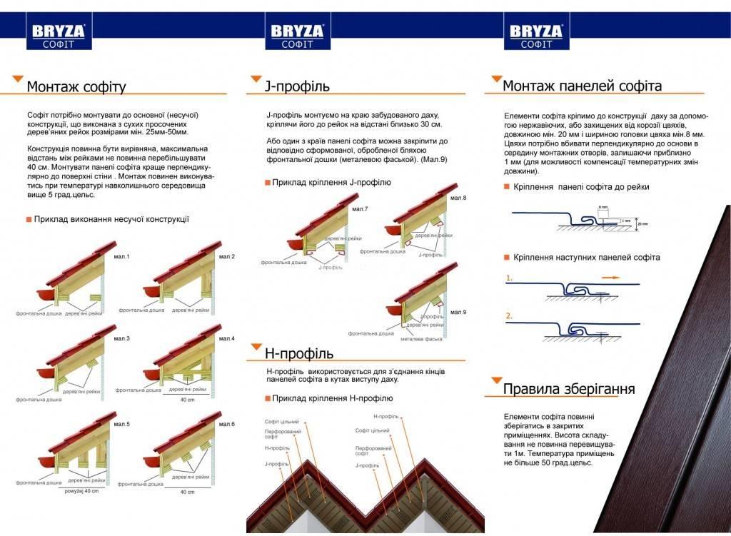 Софит - это строительный материал: описание, монтаж, преимущества