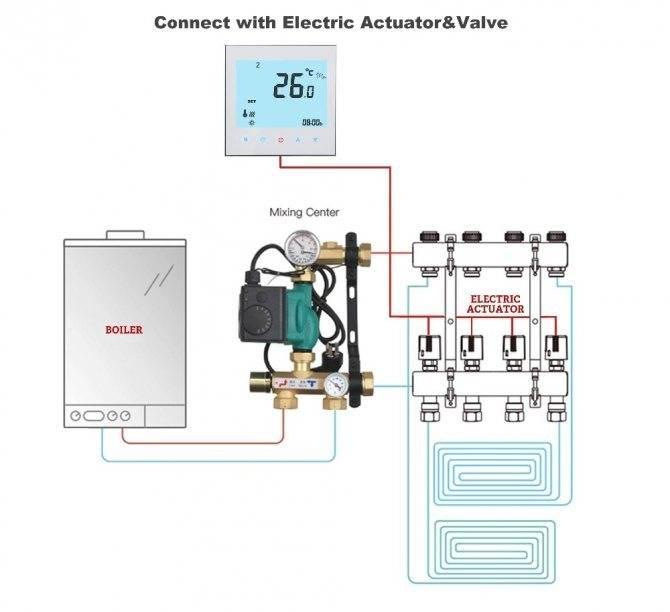 Как работает терморегулятор для водяного теплого пола – виды, правила установки