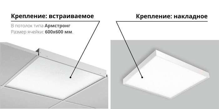Светильники для подвесных потолков - установка и монтаж своими рукам, фото и видео