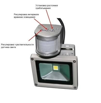 Настройка датчика движения - 130 фото типовых схем подключения