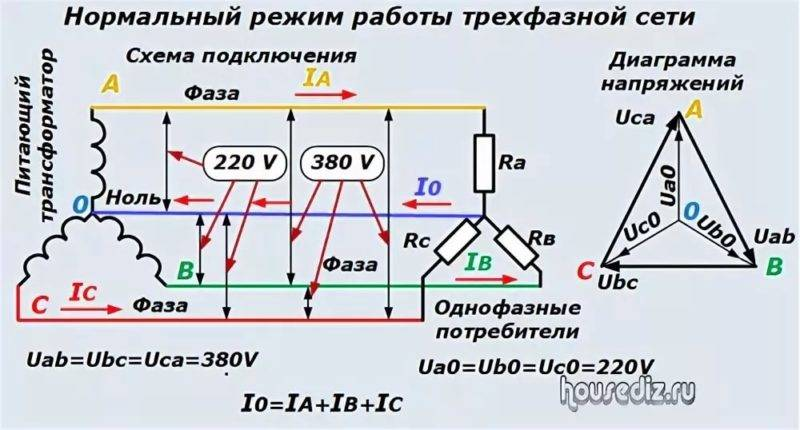 Фазное и линейное напряжение: определения, отличия и расчёты
