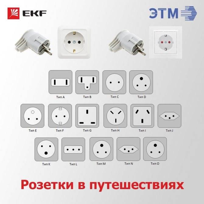 Топ-17 лучших брендов розеток и выключателей для квартиры и дома на tehcovet.ru