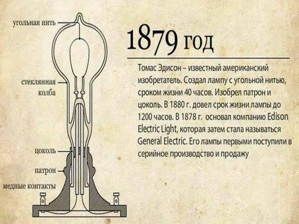 Кто изобрел электрическое уличное освещение