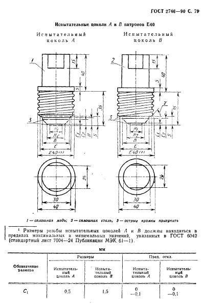 Как поменять патрон в люстре: что нужно, чтобы снять деталь, особенности замены цоколей разных типов e14, e27, g4, g13