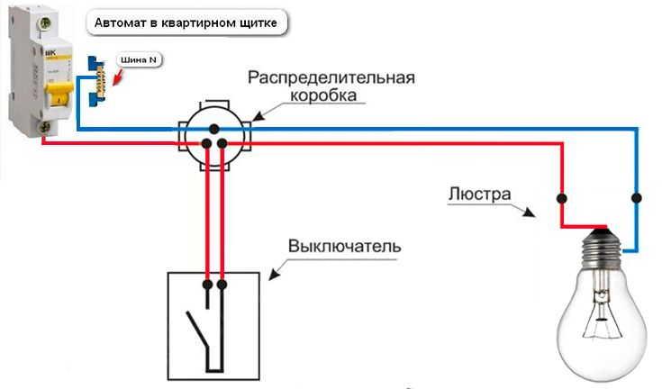 Схема подключения одноклавишного выключателя - 5 ошибок при установке.