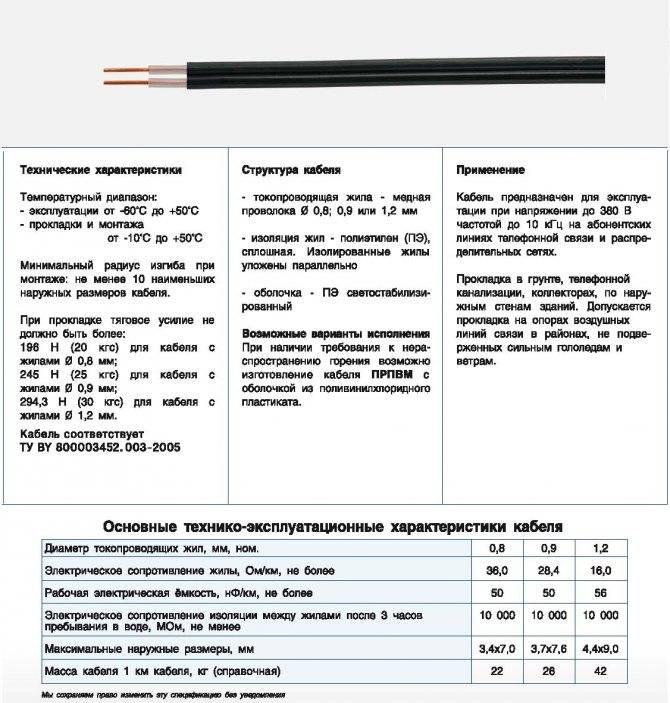Провод пугнп - расшифровка и технические характеристики кабеля