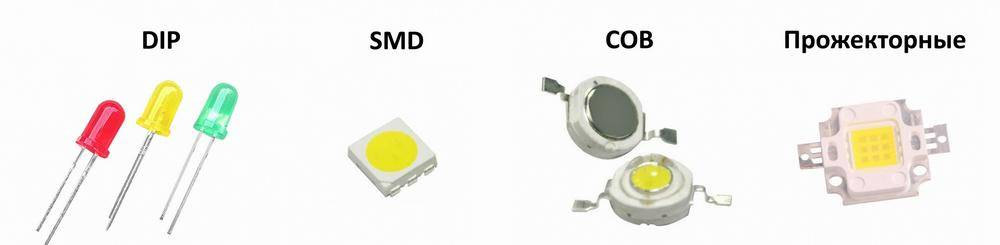 Smd 5730: характеристика, технические параметры, схема подключения лед ленты, отличие от других led светодиодов