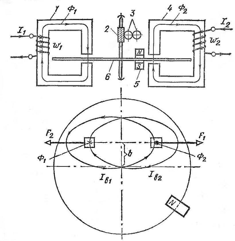 Трехфазный счетчик электроэнергии (однотарифный, двухтарифный, многотарифный, индукционный, электронный): чем он отличается от однофазного электросчетчика, как его выбрать