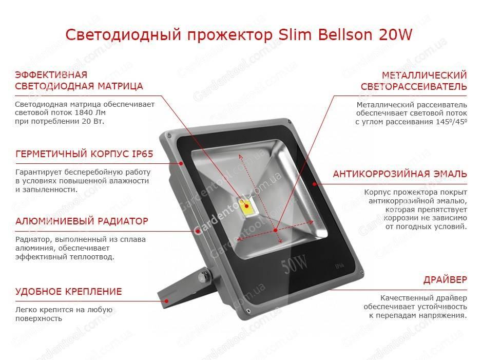 Галогеновый прожектор: как выбрать, принцип работы, разновидности
