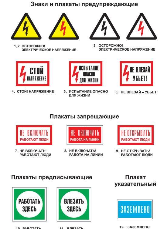 Какие бывают плакаты по электробезопасности