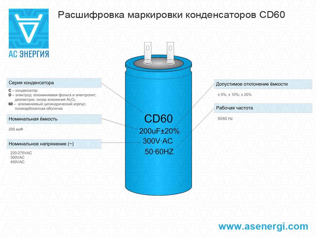 Маркировка пленочных конденсаторов импортных - морской флот