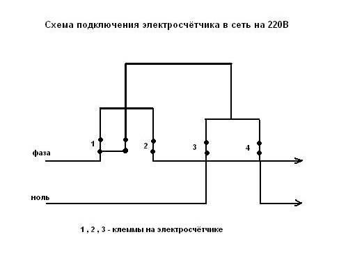 Меркурий 201: отзывы об электросчетчике, технические характеристики