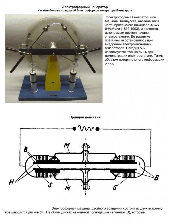 Устройство и принцип работы электромобиля. плюсы и минусы электрокаров