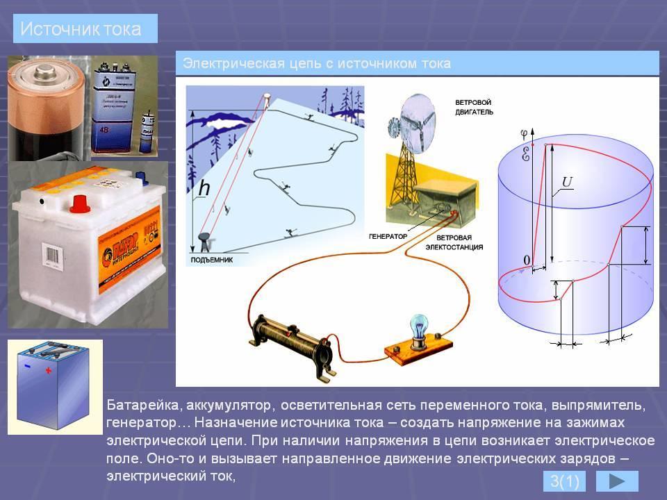Виды источников тока и приемников электрической энергии