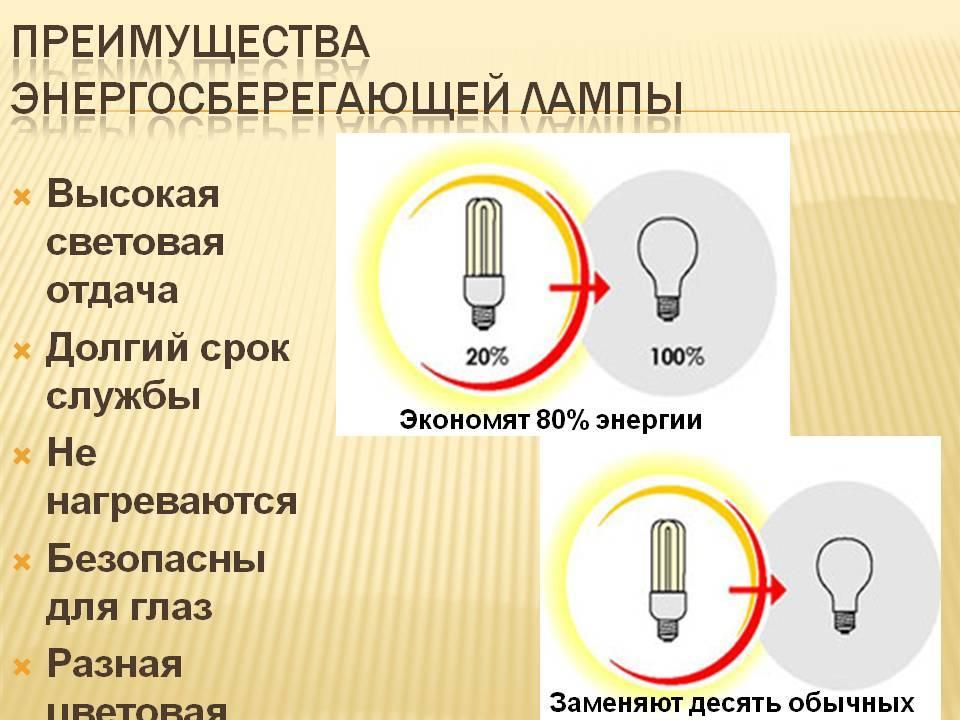 Как самостоятельно заменить галогенную лампу на светодиодную