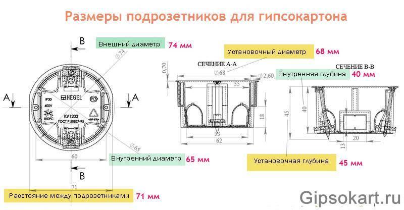 Монтаж подрозетников в гипсокартон