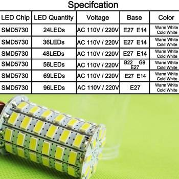 Особенности светодиодов smd 5730