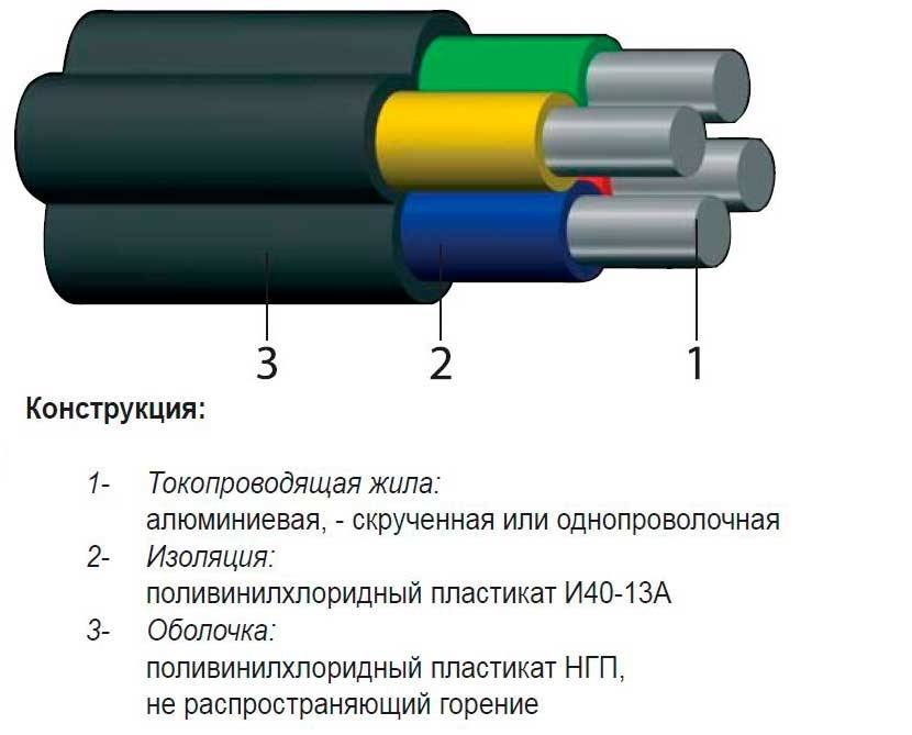Технические характеристики кабеля аввг, расшифровка и способы монтажа