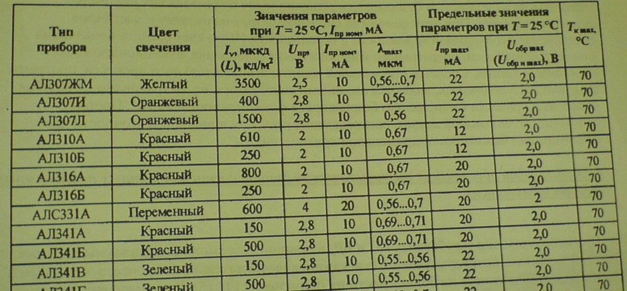 Расчет конденсатора для светодиодов