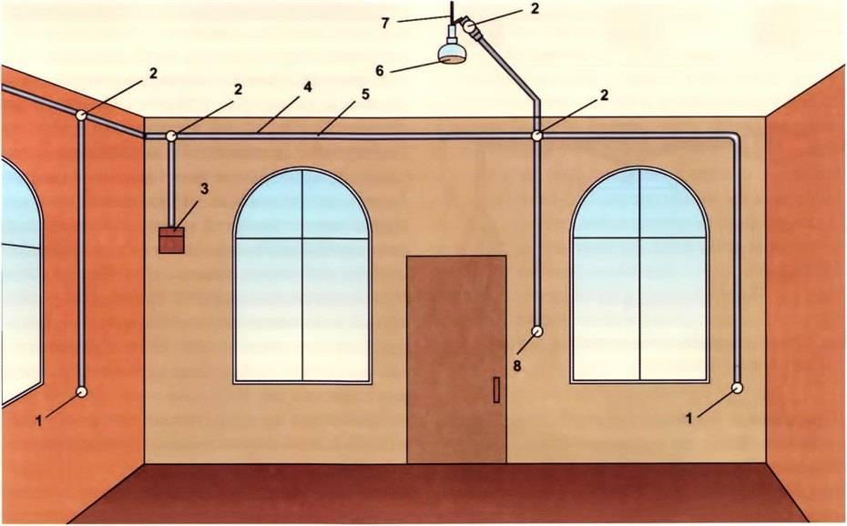 Как проложить проводку в кабель-канале и установить розетки и выключатели