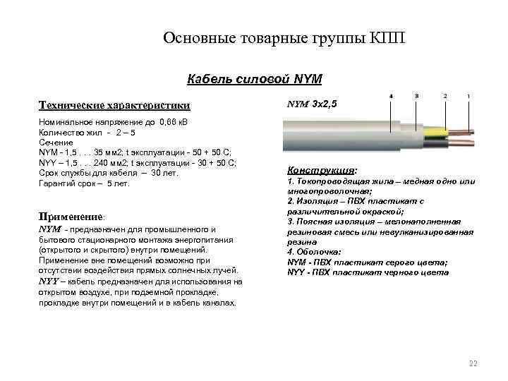 Кабели силовые кабель nym (нум) (ту 3521-009- 05755714-98) соответствует кабелю nym (стандарт германии din 57250)
