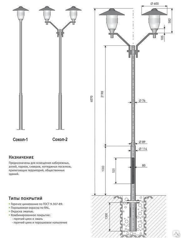 ????светильник светодиодный уличный: основные типы и советы по выбору