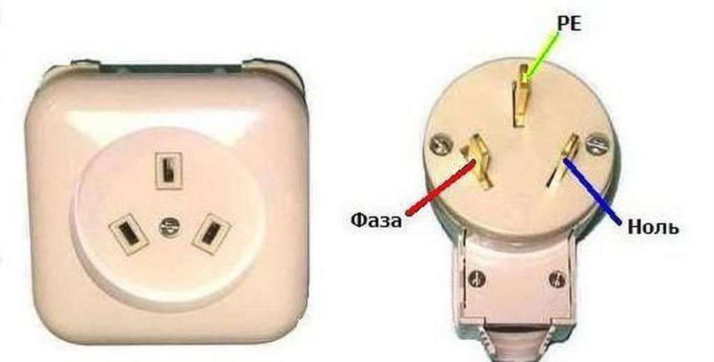 Розетка  и вилка для электроплиты: выбор и установка