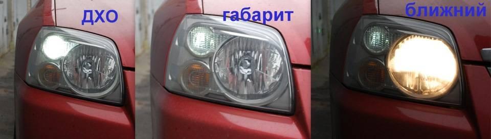 Обозначения индикаторов на приборной панели автомобиля :: инфониак
