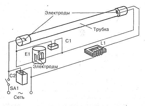 Зачем нужен дроссель для люминесцентных ламп? - журнал про строительство, ремонт и отделочные материалы