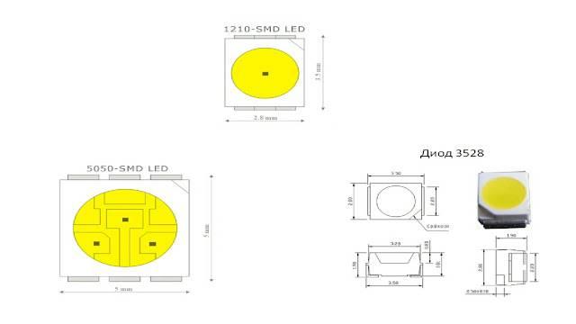 Особенности светодиодов smd 3528