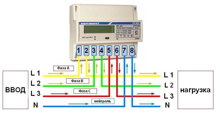 Схема подключения трехфазного счетчика: через трансформаторы, напрямую