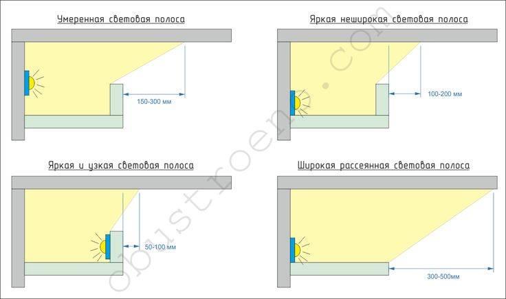 Парящий потолок из гипсокартона с подсветкой: правила монтажа