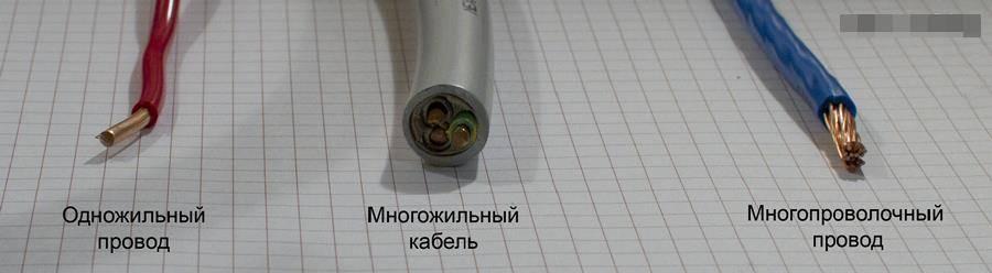 Одножильный или многожильный провод: какой лучше взять для домашней проводки?   ichip.ru