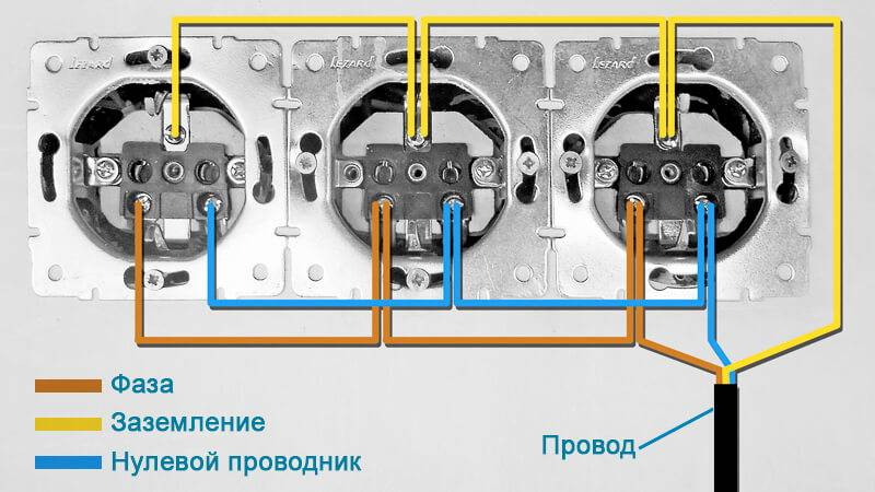 Как подключить евророзетку с заземлением: видео, фото, схема