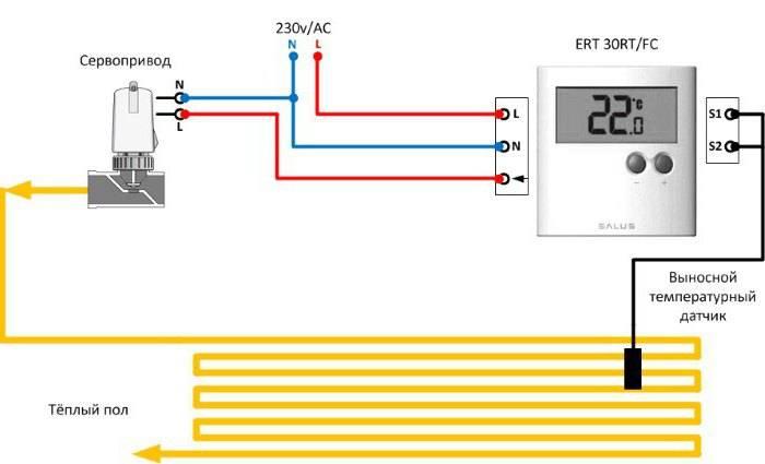 Способы регулировки температуры теплого водяного пола