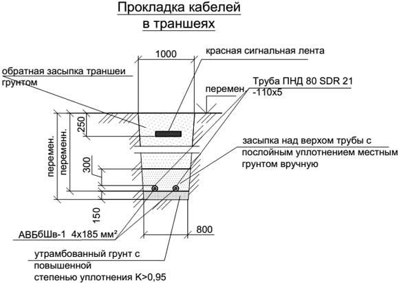 Прокладка кабеля под землей: виды кабеля и способы укладки