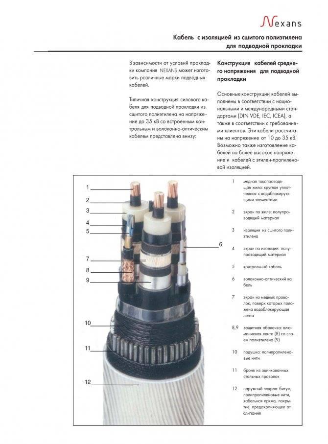 Технология производства кабелей с изоляцией из сшитого полиэтилена