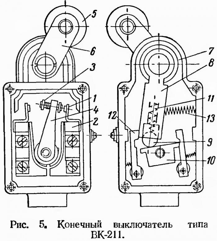 Концевой выключатель: устройство прибора и принцип действия - точка j