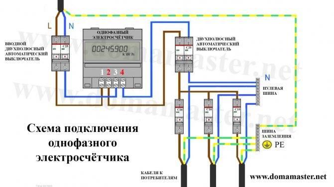 Особенности подключения счетчика «меркурий 201»: характеристики и отзывы об электросчетчике данной марки