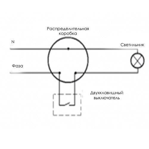 Как самостоятельно подключить бра – пошаговая инструкция