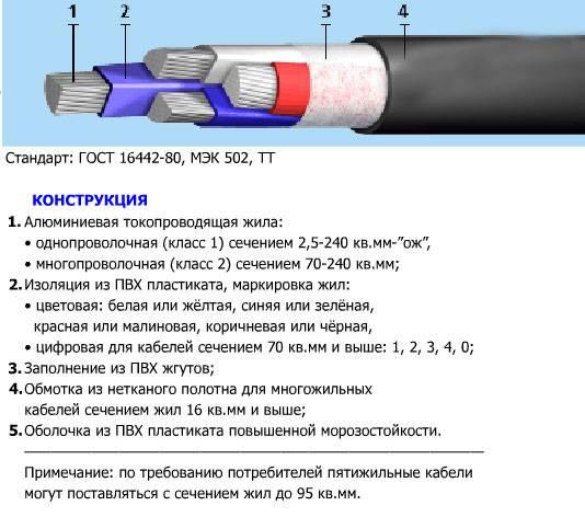 Кабель аввг: характеристики, обзор, применение, конструкция